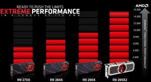 extreme-performance-645x353